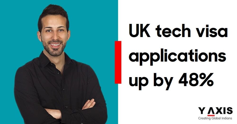 UK Tech Nation Visa
