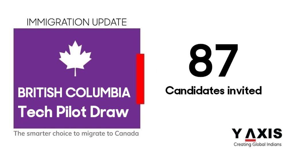 British Columbia invites 87 in Tech Pilot draw