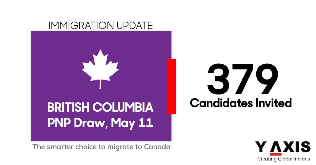 British Columbia PNP invites 379 in latest round of invitations
