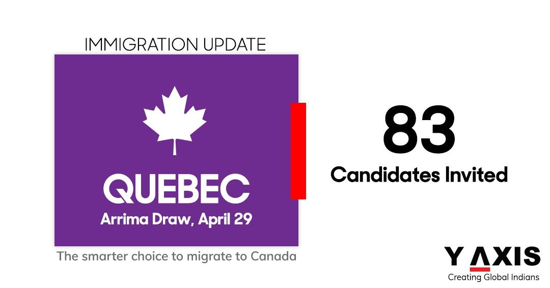 Quebec invites 83 in latest Arrima draw