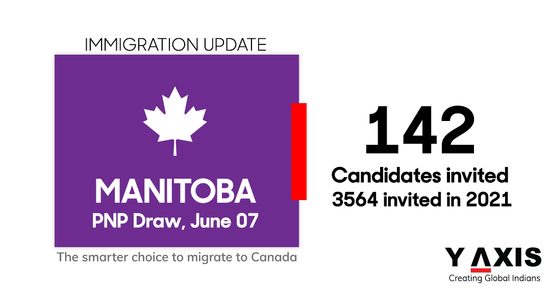 Manitoba PNP: 13 Express Entry candidates among 142 invited
